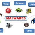 Migliori programmi per eliminare malware
